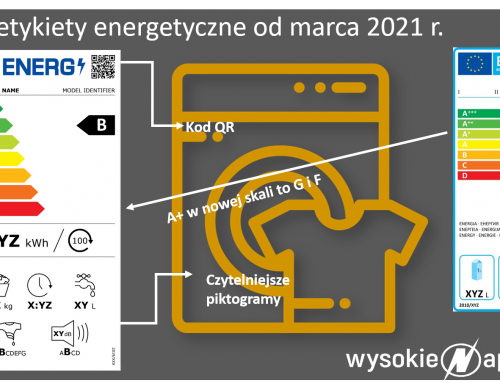 Nowe etykiety – artykuł WysokieNapiecie.pl